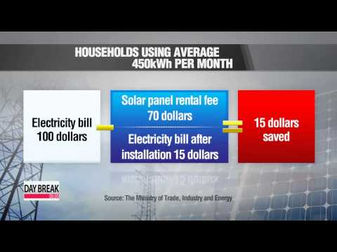 Solar leasing for homeowners