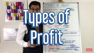 What is the difference between gross, operating, net and retained profit?