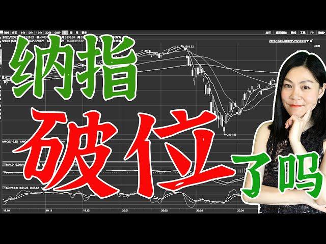 美股分析:纳斯达克指数一旦破位,后果严重。美元指数破位,资本外流。特斯拉和ARK跌下神坛,shi币狗狗币成新的赌具。