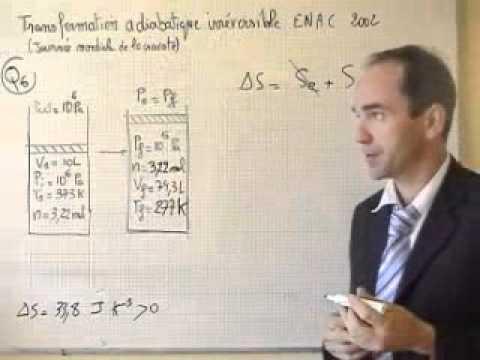 thermodynamique / second principe / ENAC 2002 calcul de l'entropie créée