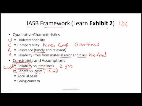 Lecture 1 International Financial Reporting Standards