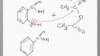 chap 17 synthèse organique 1) synthèse (2) mécanisme réactionel