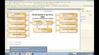 Практический пример проверки и составления декларации по НДС