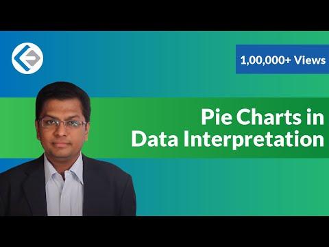 Pie Charts in Data Interpretation (CAT/CMAT/GRE/GMAT)