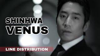 Shinhwa - Venus (Line Distribution) So how would be? let's check it...