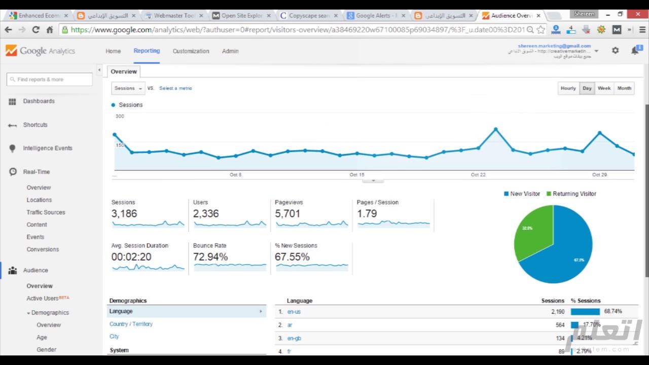 et3alem.com | Google analytics إعداد تقارير وتحليلات