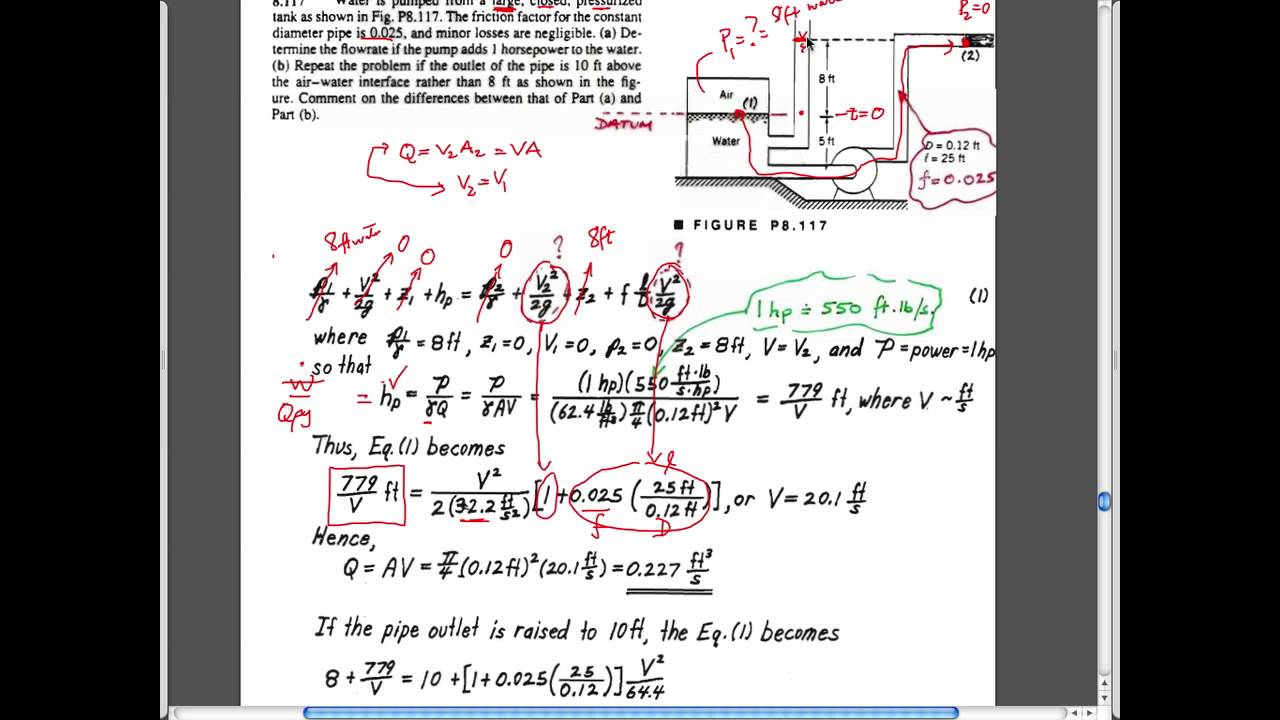 11:2 Pipe Flow - Type I, II and III Problems