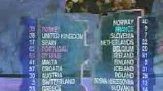 Les Pays Bas..Douze Points! Eurovision Song Contest 1996 II