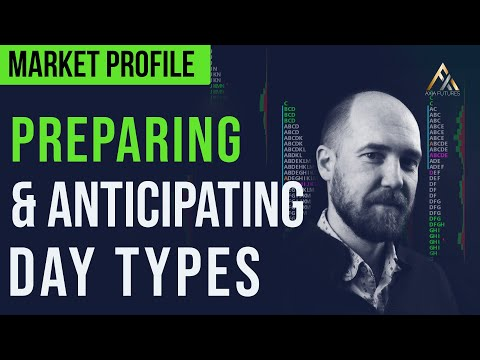 Market Profile Trading: How Professional Day Traders Prepare & Anticipate Day Types   Axia Futures