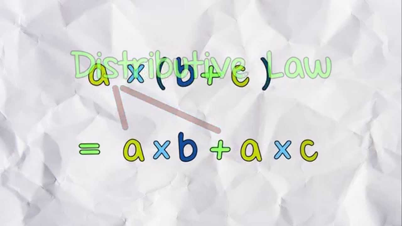Definition of Distributive Law