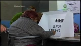 Resultados de las Encuestas de Salida: Elecciones 2016