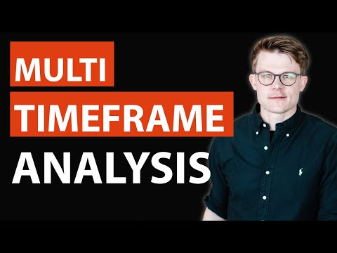 How To Perform A Multi Time Frame Analysis - Live Example