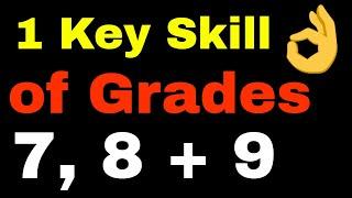 Grade 6/7 Essay Turned to Grade 8/9 Jekyll and Hyde
