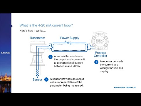The Fundamentals of 4-20 mA Current Loops