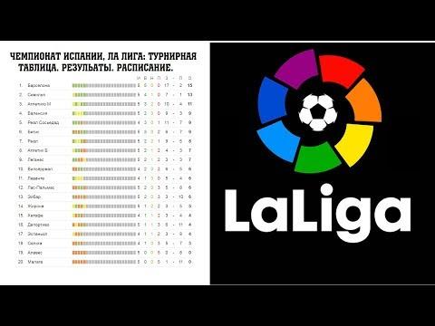 Реал Мадрид – Бавария смотреть онлайн /