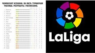 Футбол. Чемпионат Испании, результаты 7 тура. Ла лига (Примера) турнирная таблица и расписание