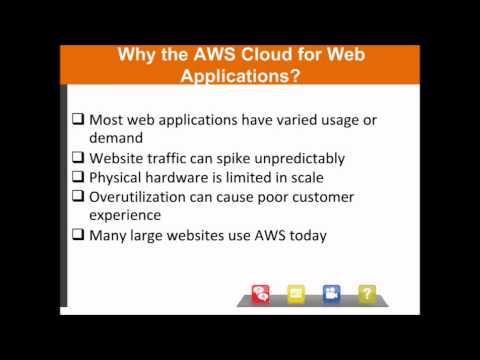 Webinar: Learn How Customers are Saving Money with the AWS Cloud