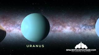 Space Stock Footage - Solar System to Scale
