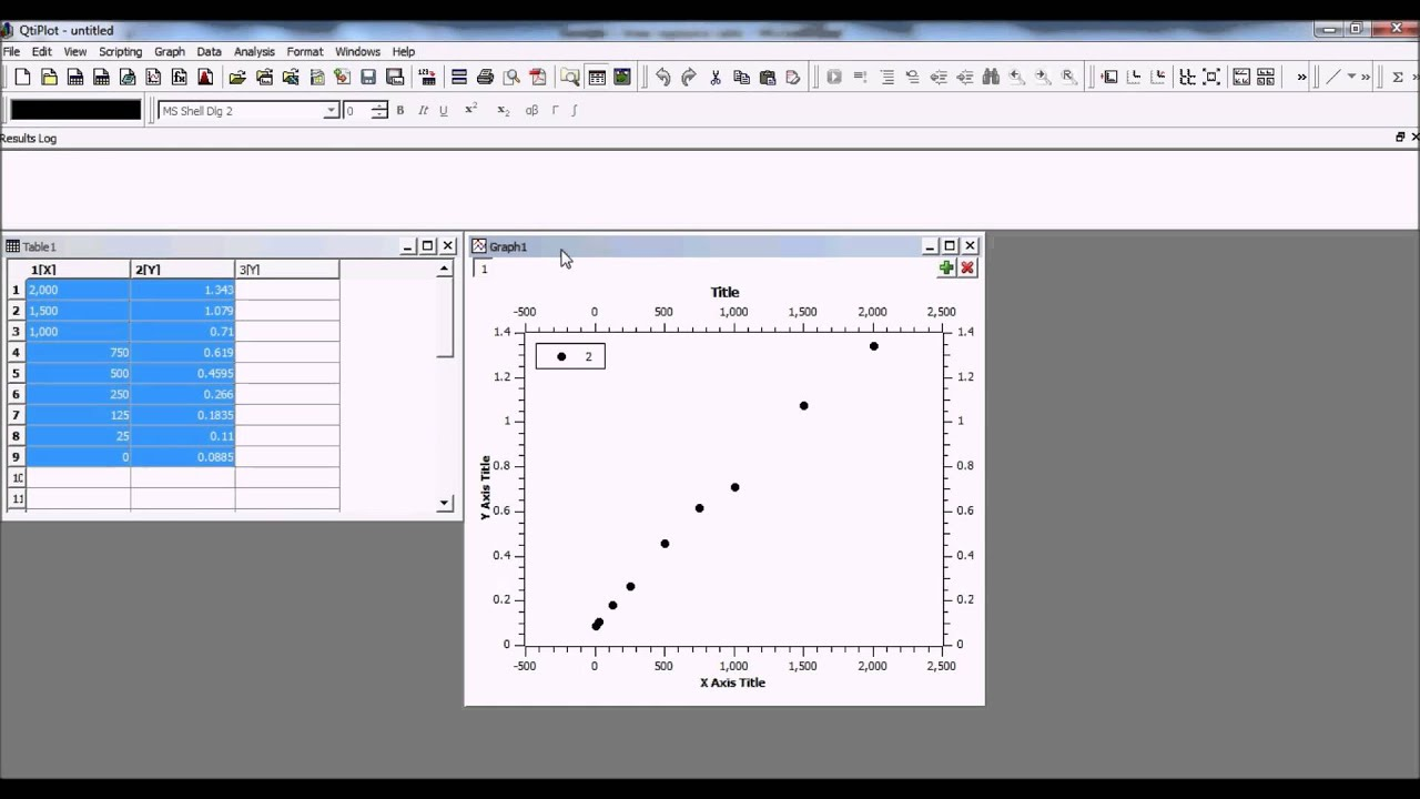 ... , linear regression, error bars, reading data from graphs - YouTube