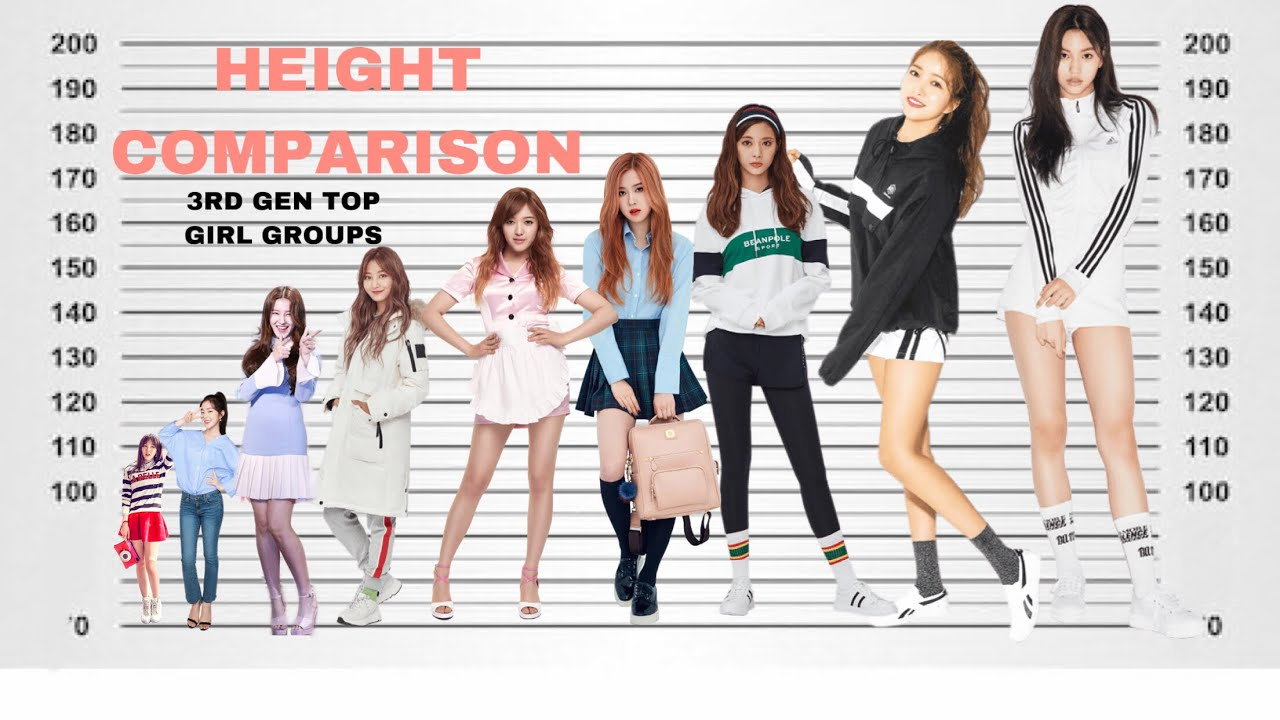 Kpop Height Comparison Shortest Vs Tallest Idols Top Selling 3rd Generation Girl Groups Youtube