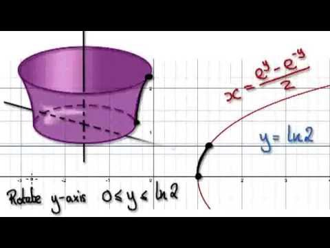 Video 1763 - Surface area revolution - Practice
