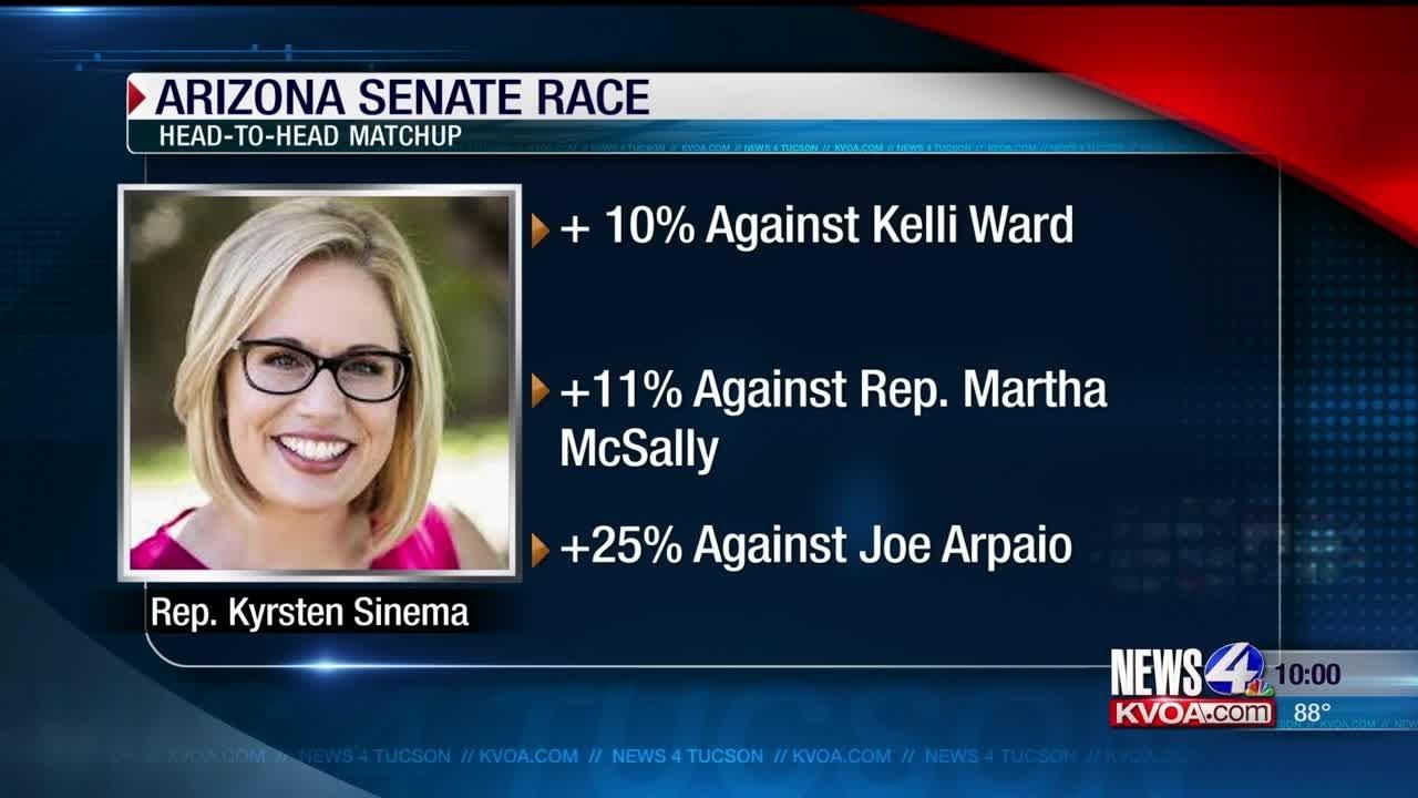 News 4 Tucson >> Sinema Leads Senate Race In New Nbc Poll
