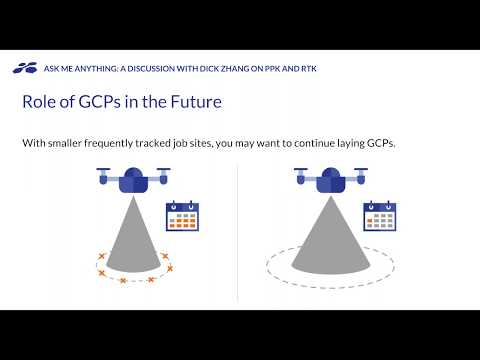GCPs vs PPK vs RTK Drone Mapping Webinar and Identified Technologies CEO Dick Zhang Q&A