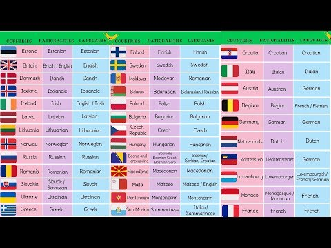 List of European Countries with European Languages, European Flags and Nationalities