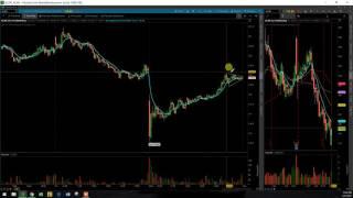 Alxn 3 28 17 hammer analysis -