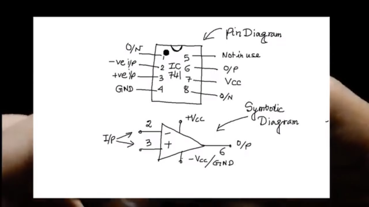small resolution of opamp ic 741 pin description working