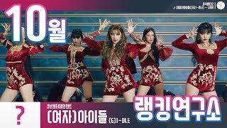 [랭킹연구소] 2019년 10월 아이돌그룹 순위 (브랜드평판) | K-POP IDOL Group Chart …