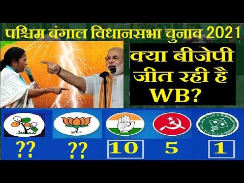 पश्चिम बंगाल विधानसभा चुनाव 2021 में कौन जीतेगा ?