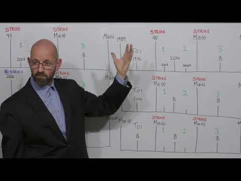 Mark Bruce - Time of ignorance explained