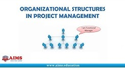 Project Management Organizational Structure - Its Definition, Types and Charts | AIMS Lecture