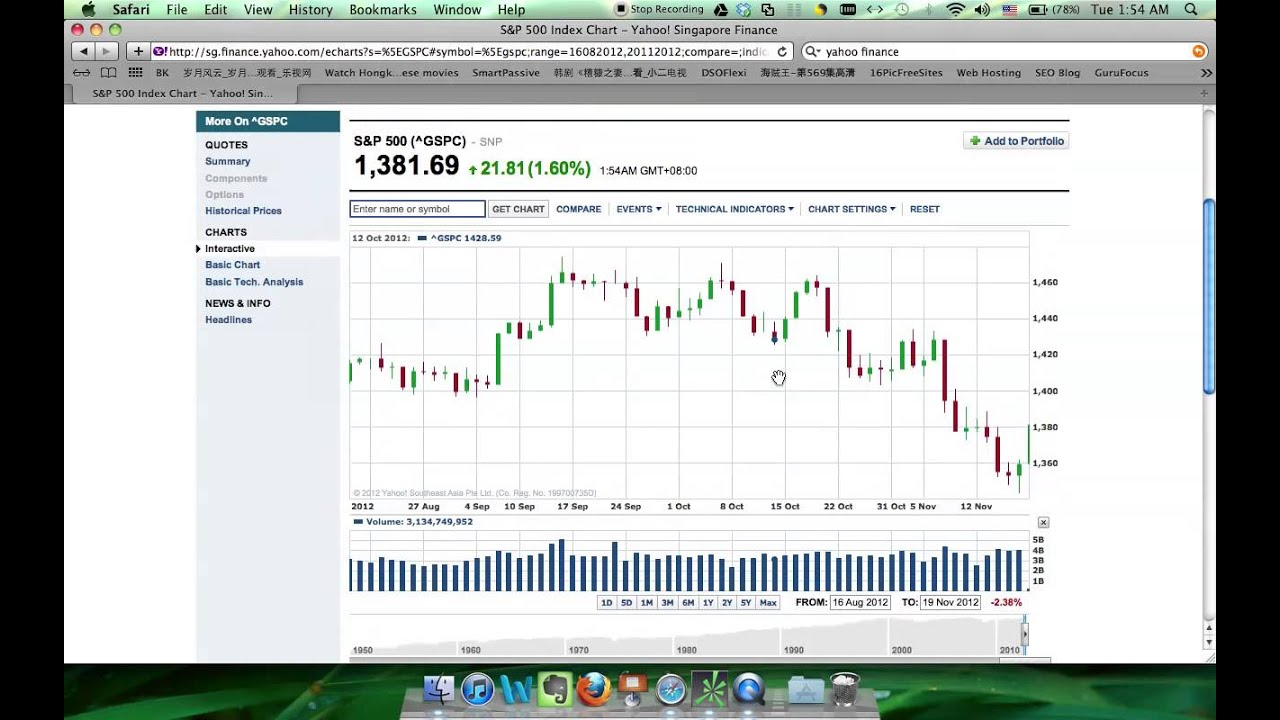 Forex Binary Options Bot Yahoo Finance
