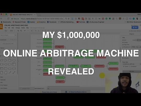 My £1,000,000 Online Arbitrage Machine Revealed
