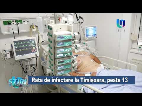 TeleU: Rata de infectare la Timișoara, peste 13