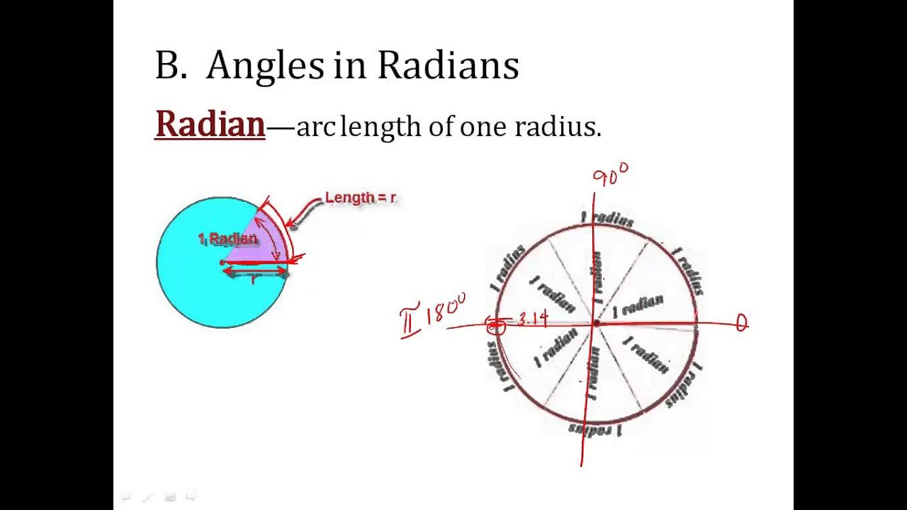 Angles: Degrees vs  Radians