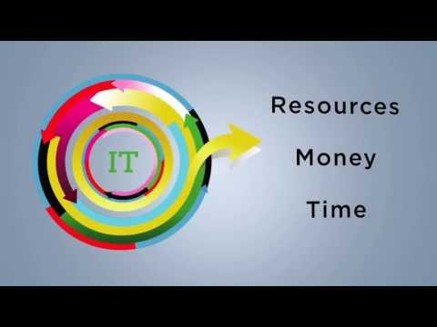 it-outsourcing-and-cloud-services-by-mindshift-technologies,-inc.