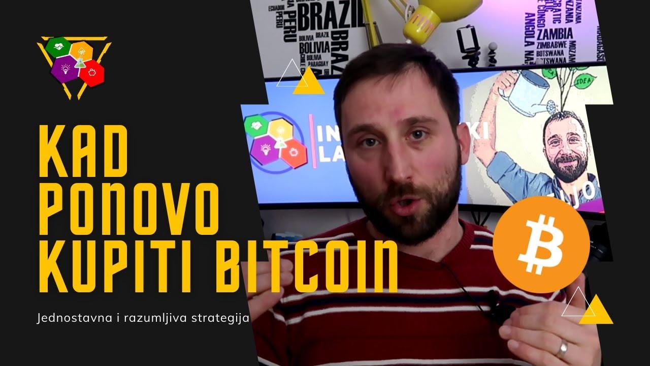 strategija bitcoin