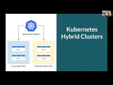 Deploying Windows Apps With Docker, Draft, Helm, And Kubernetes