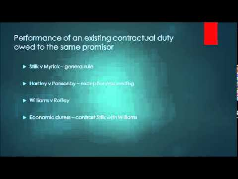 Consideration - Contract Law