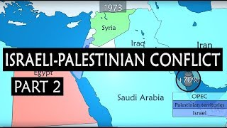 Israel-Palestine conflict - summary from 1917 to present