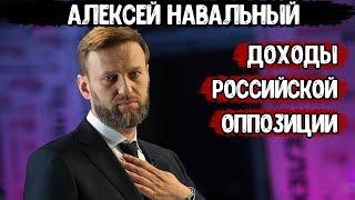 Сколько зарабатывают блоггеры на ютубе в россии