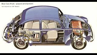 Народный Автомобиль Адольфа Гитлера