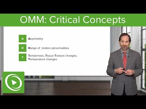 Critical Concepts – Osteopathic Manipulative Medicine (OMM) | Lecturio