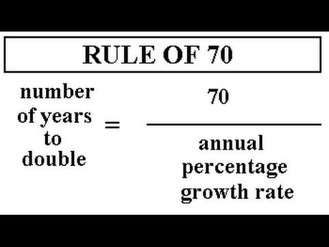 What Is Rule Of 70 Youtube