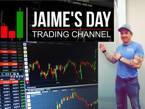 How To Trade Nasdaq (NQ) Live Trading $490 in 10 minutes