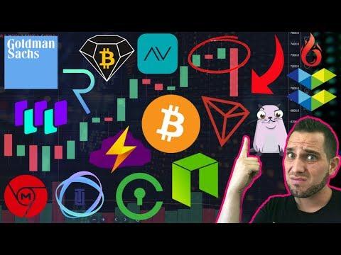 📉 WTF Just Happened?!? Goldman Sachs Ditching Crypto? MEGA Chrome Ext. HACK! $BTC