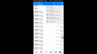 How to make 10000$ per month by forex scalper.